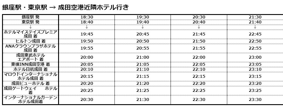 アクセス成田ルート・時刻表